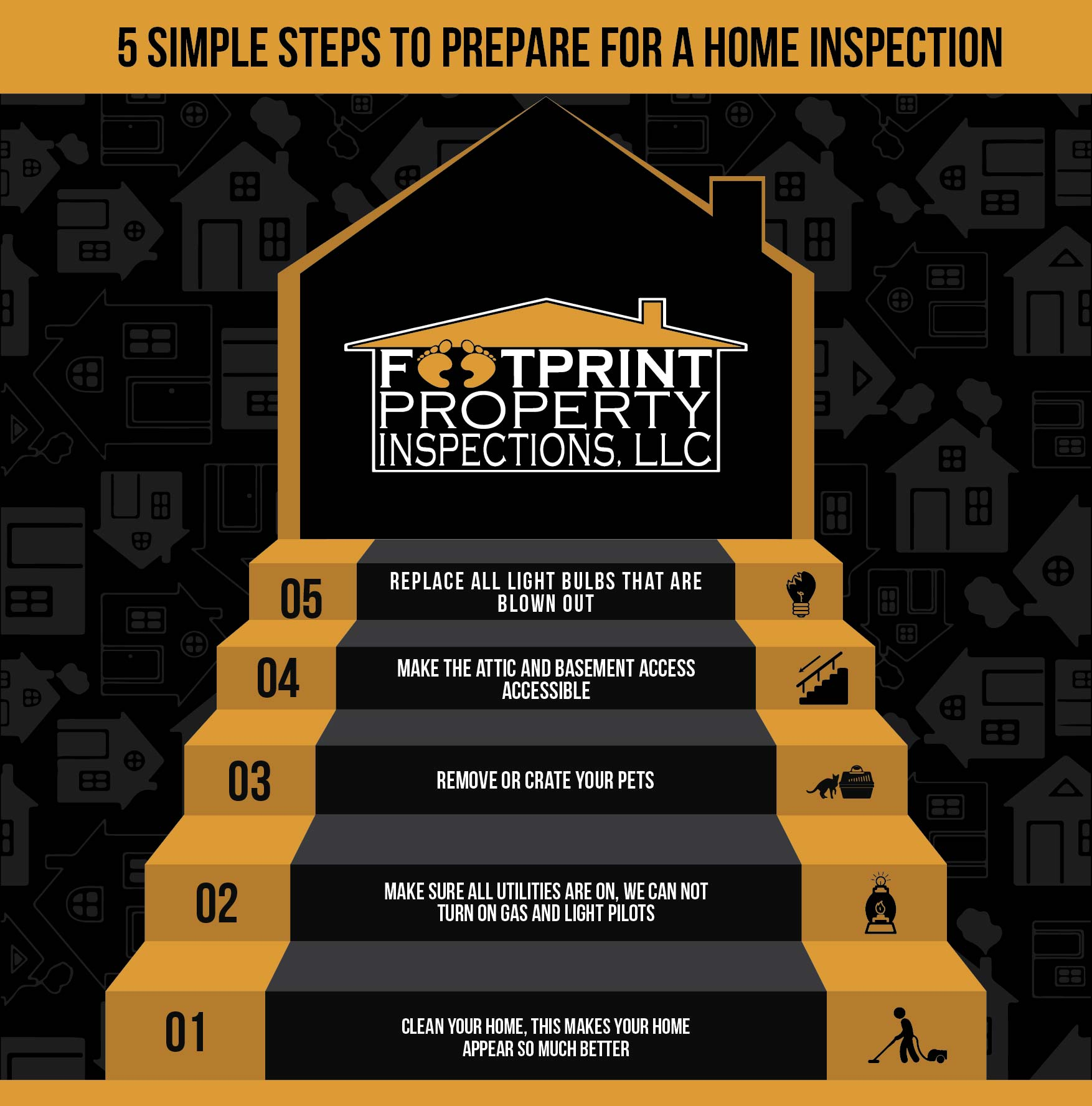 5 Steps to prepare your home for a home inspection.